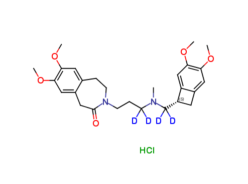 Ivabradine-d4 Hydrochloride